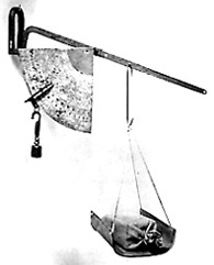 1780 balance angle d inclinaison - Differents types de miroirs ...